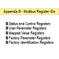 Tritex II Modbus Parameters