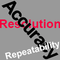 Repeatability, Resolution, and Accuracy: More to Consider than Just the Actuator